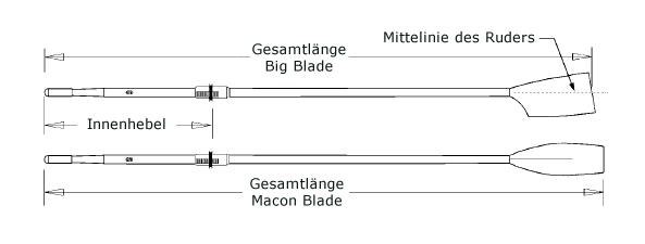 Überprüfung und Verstellung der Gesamtlänge | Concept2
